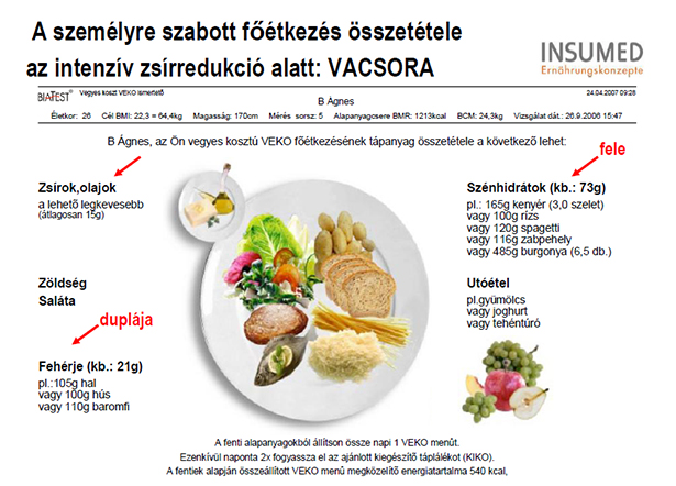 fogyókúra receptkönyv